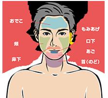 メンズ脱毛:ひげコース
